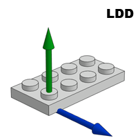 Tutorial LDD LDDorigin.png